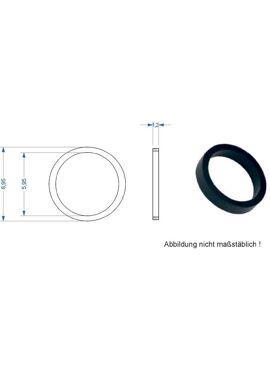 Fleischmann 00547002 / anti-slipbandjes 6.95 mm