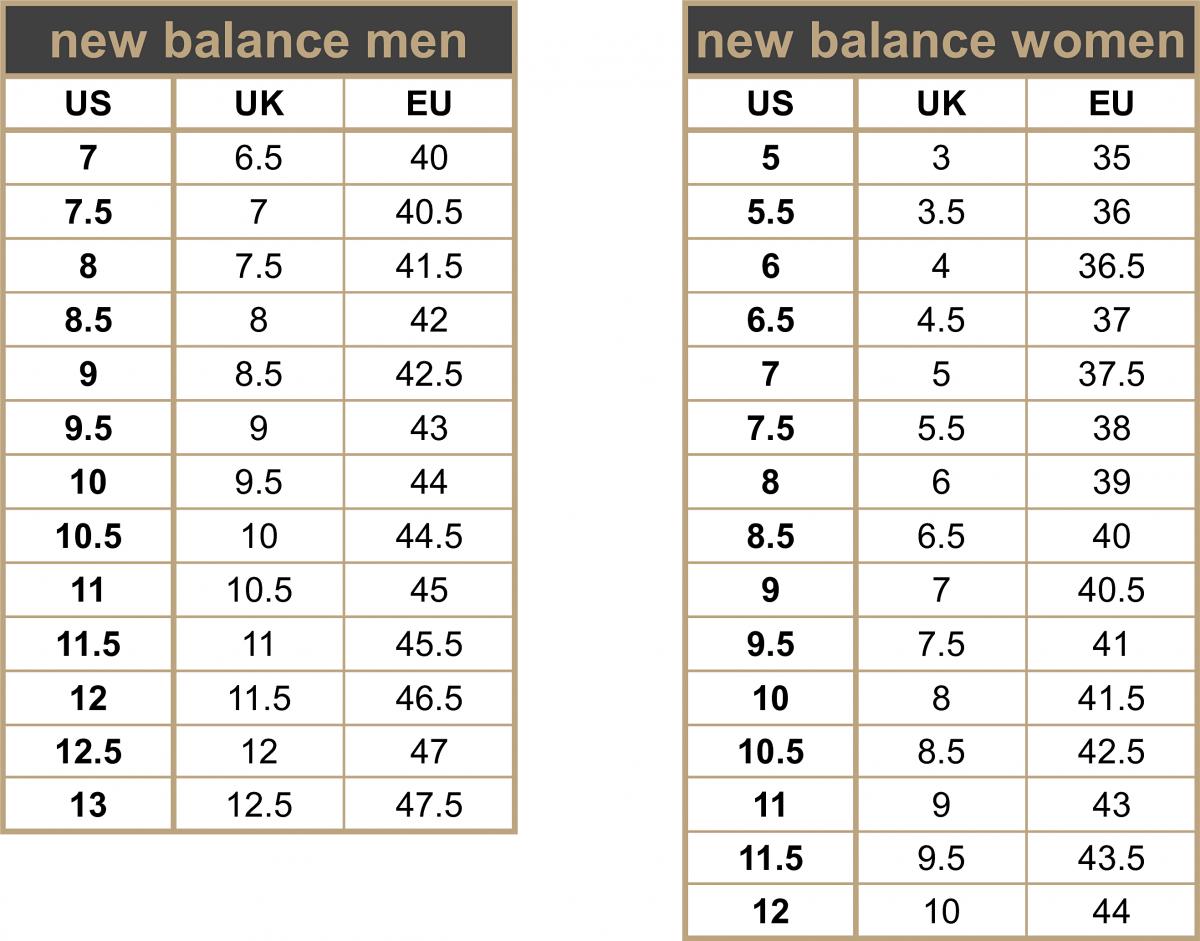 new balance dames maten